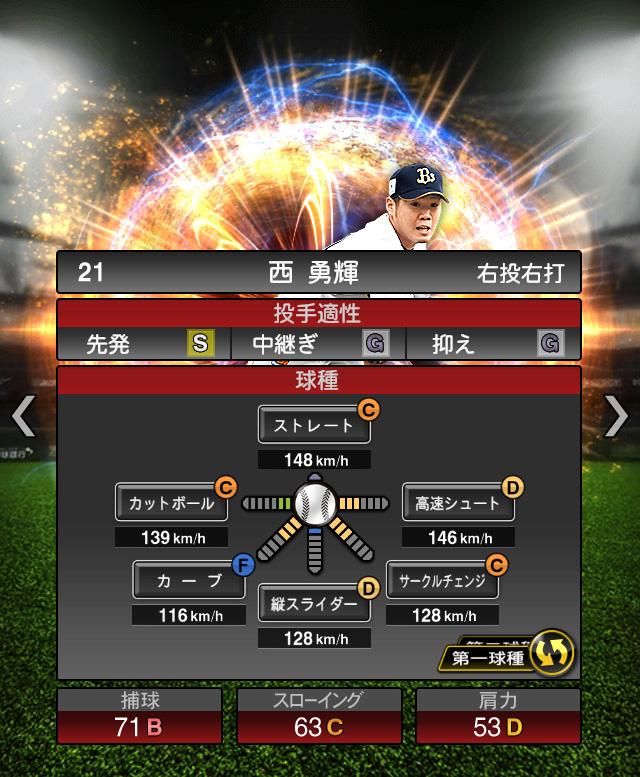 2018-Series2-西勇輝-投手適性-第一球種