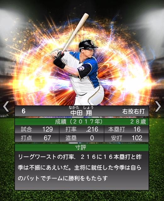 2018-Series2-中田翔-寸評