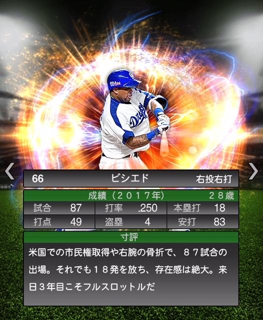 2018-Series2-ビシエド-寸評