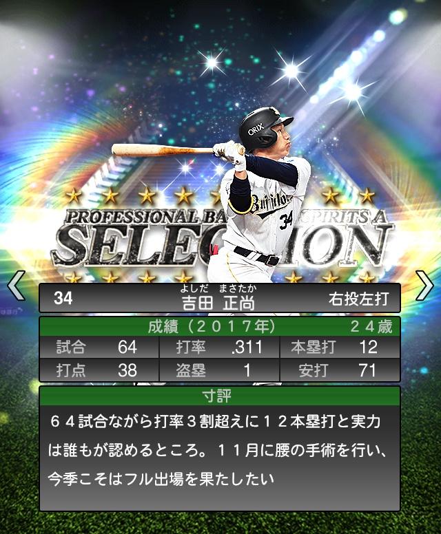 2018-Series1-吉田正尚-寸評