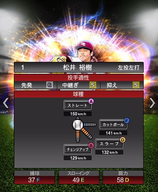 2018-Series2-松井裕樹-投手適性
