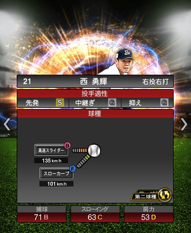 2018-Series2-西勇輝-投手適性-第二球種