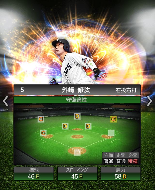 2018-Series2-外崎修汰-守備適正