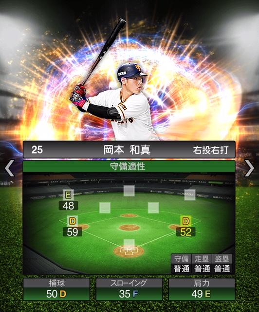 2018-Series2-岡本和真-守備適性