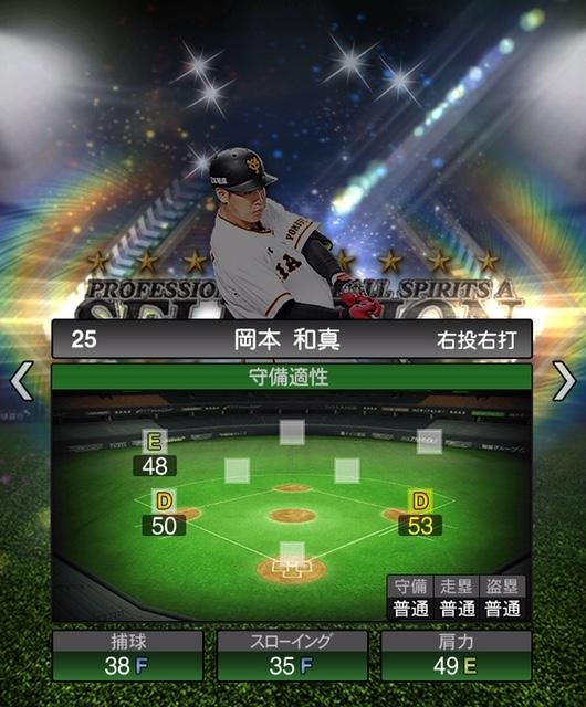 2018-s1-selection-岡本和真-守備適性