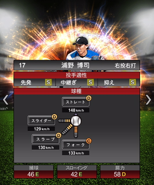 2018-s2-浦野博司-投手適性