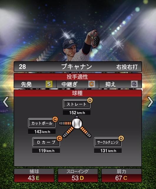 2018-s1-selection-ブキャナン-投手適性