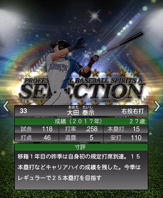 2018-s1-selection-大田泰示-寸評