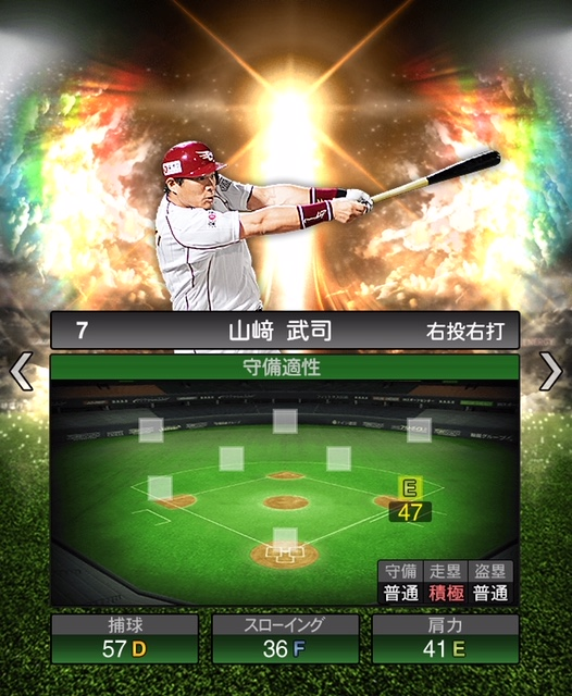 2018-ob-山崎武司-守備適性