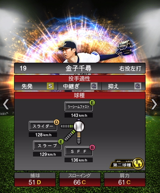 2018-s2-金子千尋-投手適性-第二球種