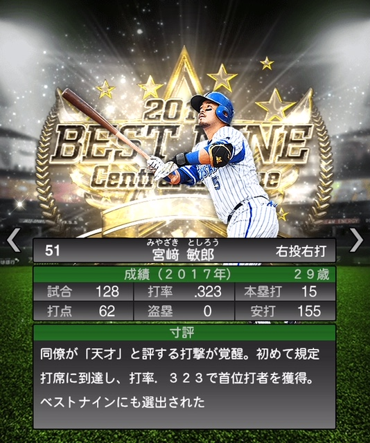 2018-b9-宮崎敏郎-寸評