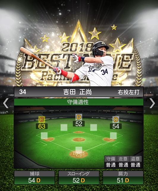 2018-b9-吉田正尚-守備適性
