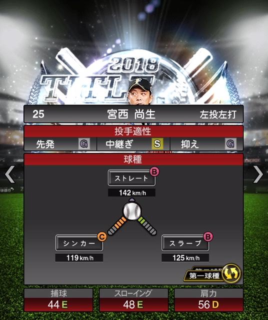 2018-th-宮西尚生‐投手適性‐第一球種