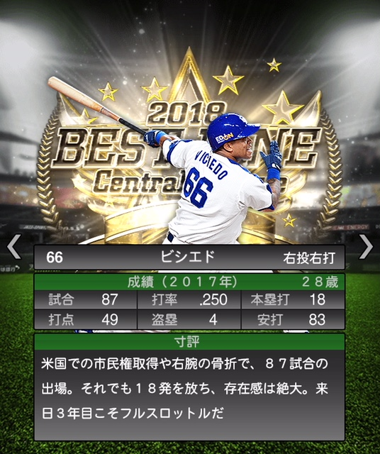 2018-b9-ビシエド-寸評