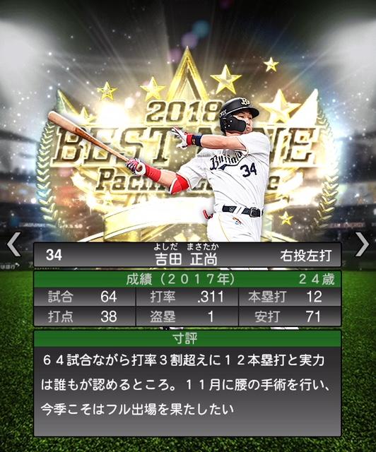 2018-b9-吉田正尚-寸評