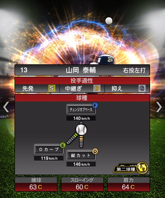 2018-s2-山岡泰輔-投手適性-第二球種