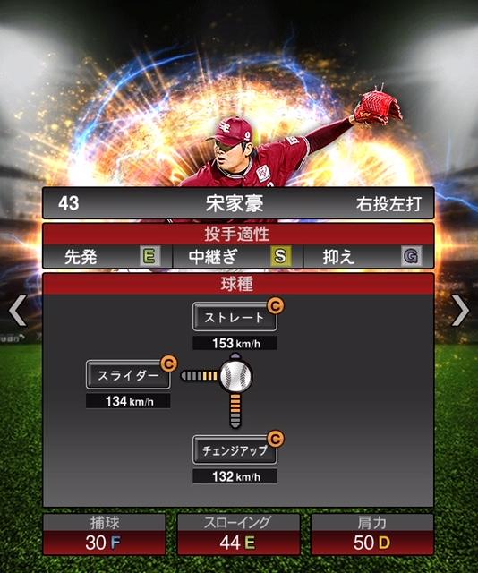 2018-s2-宋家豪-投手適性