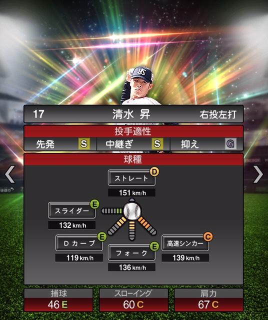 2019-s1-清水昇-投手適性