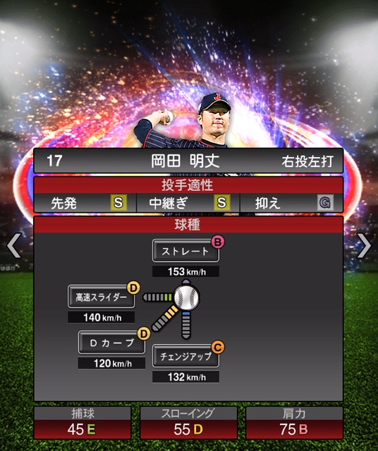 2018-sj-岡田明丈-投手適性
