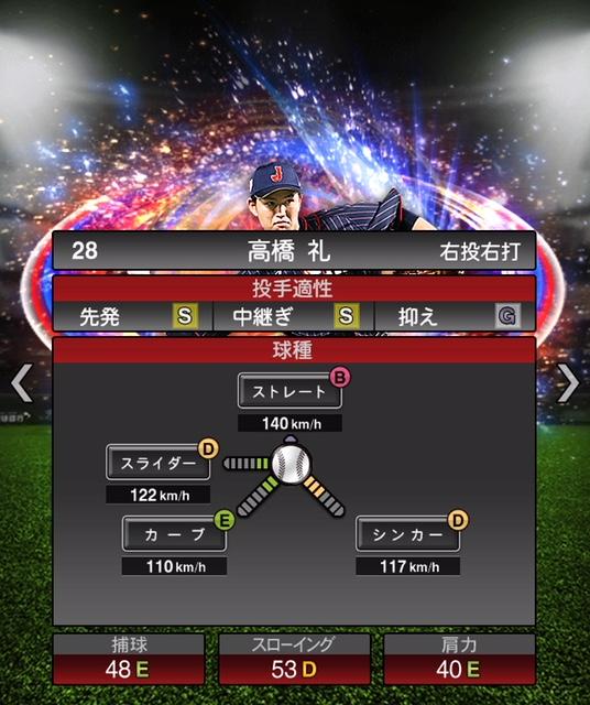 2018-sj-高橋礼-投手適性