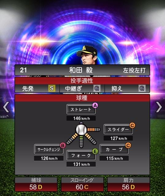 2019-ts-和田毅-投手適性