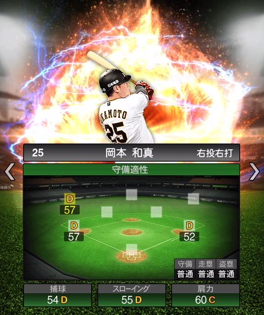 2019-s2-岡本和真-守備適性