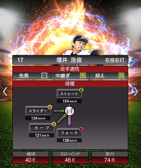 2019-s2-増井浩俊-投手適性
