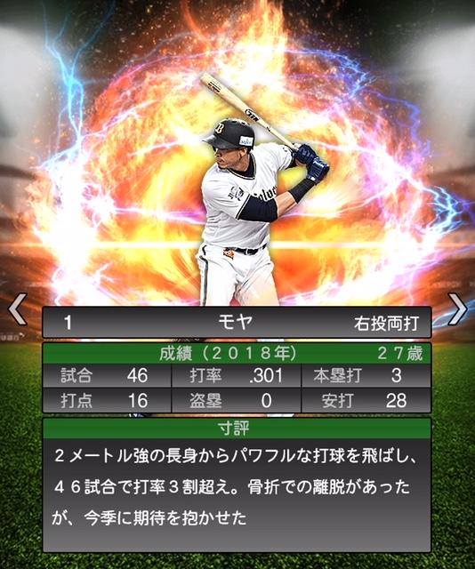 2019-s2-モヤ-寸評