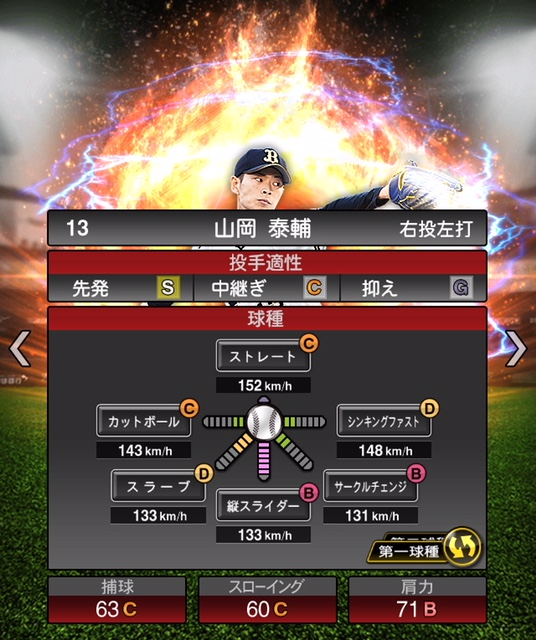 2019-s2-山岡泰輔-投手適性-第一球種