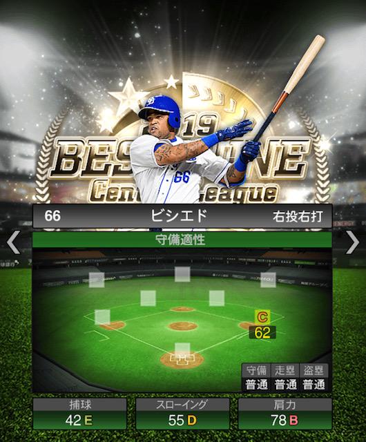 2019-b9-ビシエド-守備適性