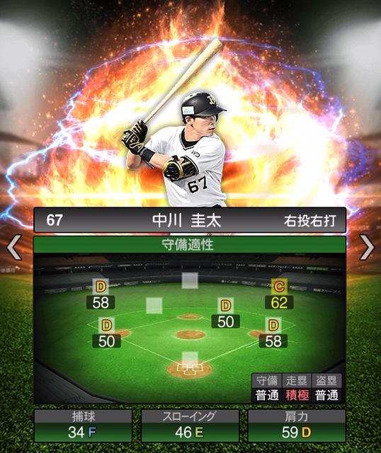 2019-s2-中川圭太-守備適性