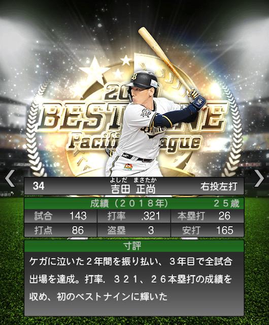 2019-b9-吉田正尚-寸評