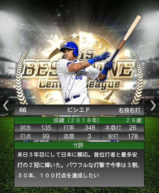 2019-b9-ビシエド-寸評