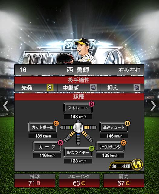 2019-th-西勇輝-投手適性-第一球種