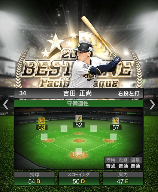 2019-b9-吉田正尚-守備適性