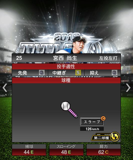 2091-th-宮西尚生-投手適性-第二球種