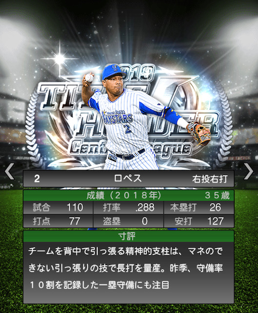 2019-th-ロペス-寸評