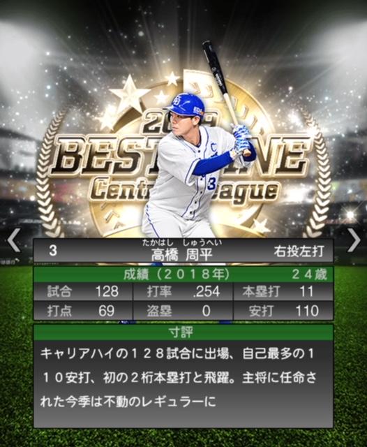 2019-b9-高橋周平-寸評