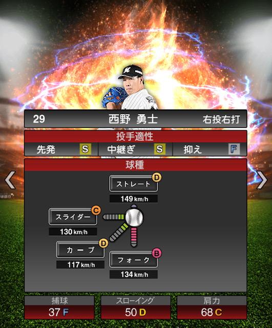 2019-s2-西野勇士-投手適性