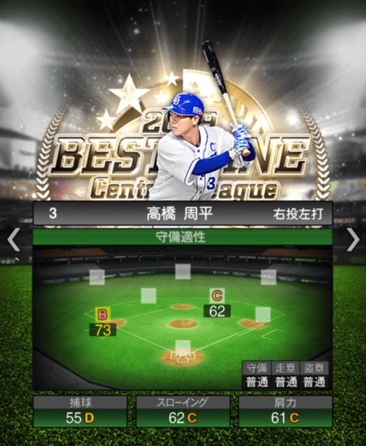 2019-b9-高橋周平-守備適性