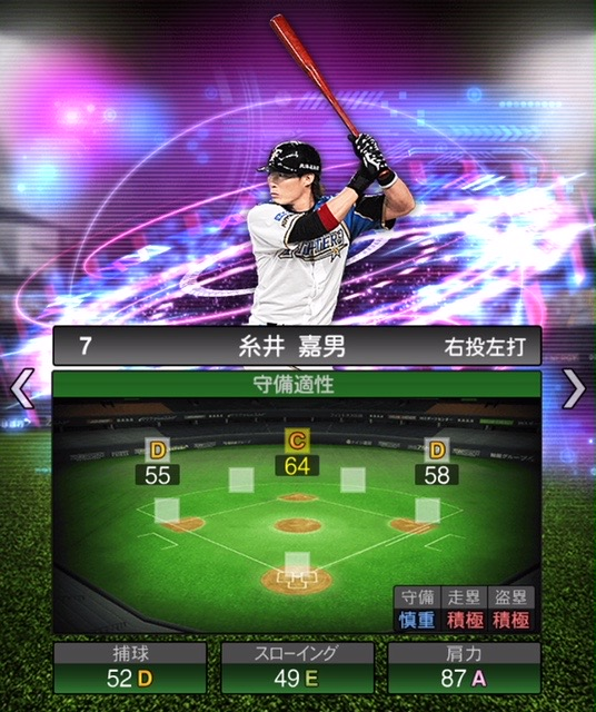 2020-ts−糸井嘉男−守備適性