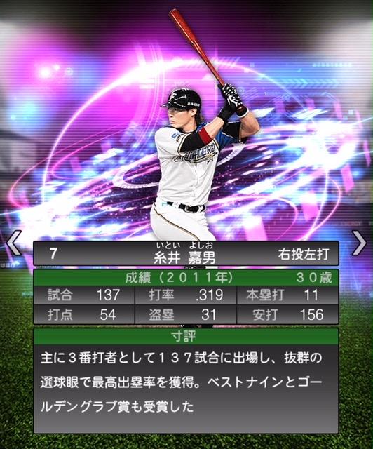 2020-ts−糸井嘉男−寸評