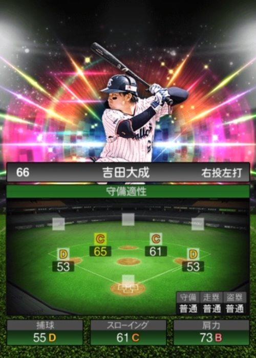 2020-hope−吉田大成−守備適性