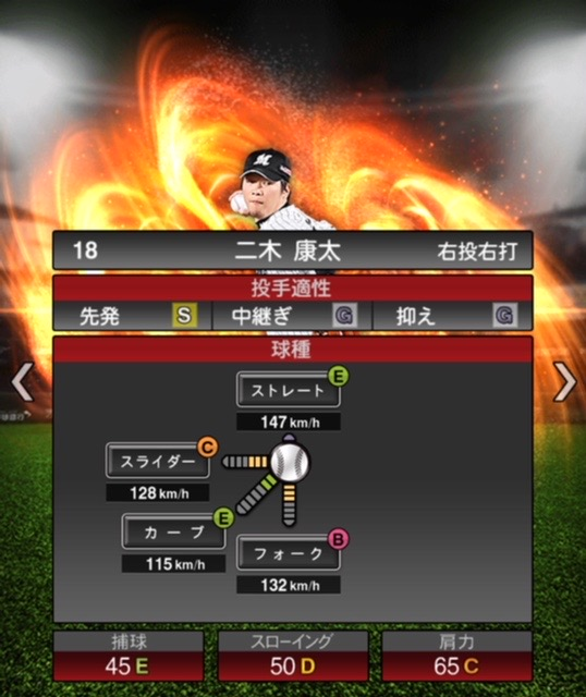 2020-s1−二木康太−投手適性