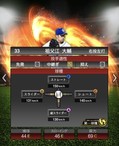 2020-s1−祖父江大輔−投手適性−第一球種