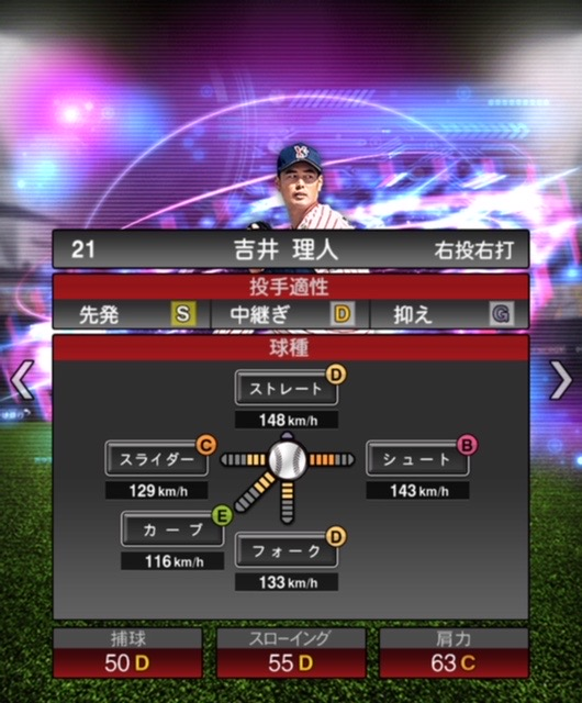 2020-ts−吉井理人−投手適性