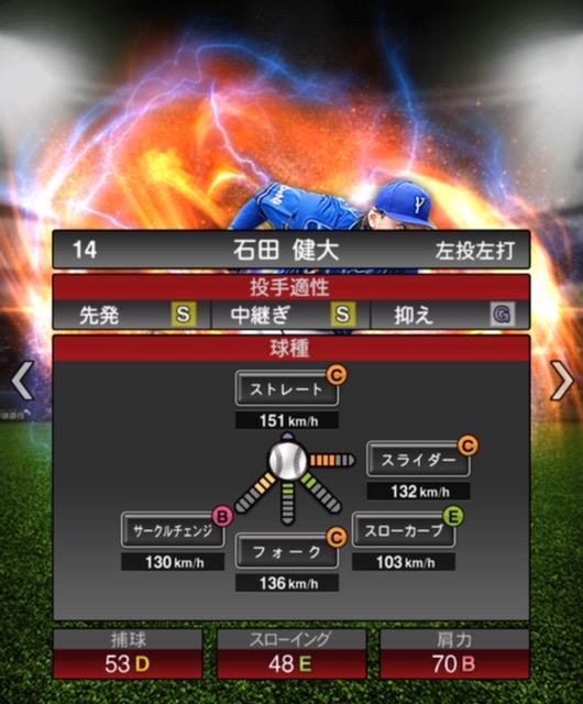 2020-s2−石田健大−投手適性