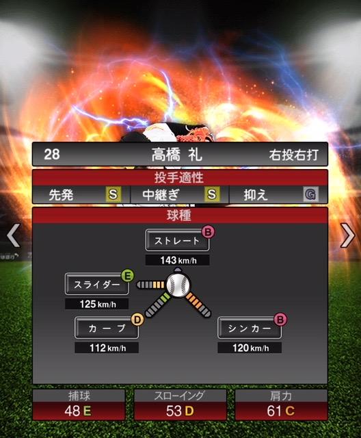 2020-s2−高橋礼−投手適性