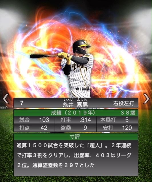 2020-s2−糸井嘉男−寸評