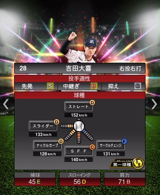 2020-s2−吉田大喜−投手適性−第一球種